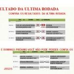 Campeonato do Campestre Clube 2013.