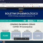 Boletim Diário COVID-19 - 12/7/2020 - 10h00