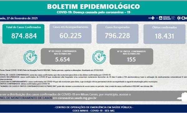 Informe Epidemiológico Coronavírus 27/2/2021 Minas Gerais.