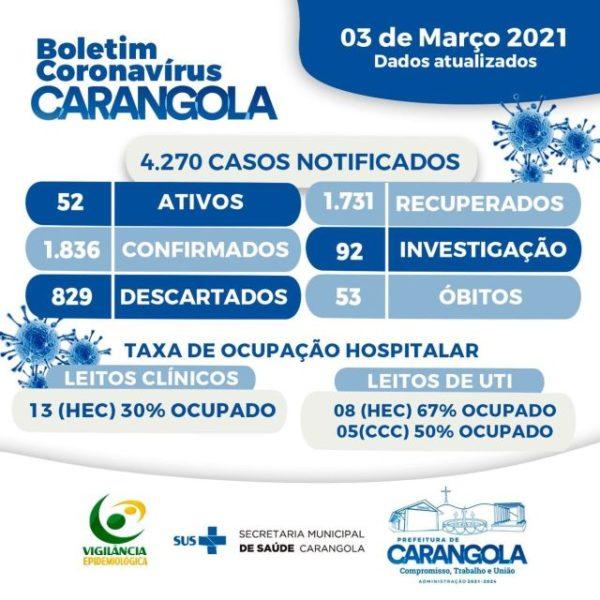 BOLETIM INFORMATIVO CORONAVÍRUS 03/03/2021 – Carangola.
